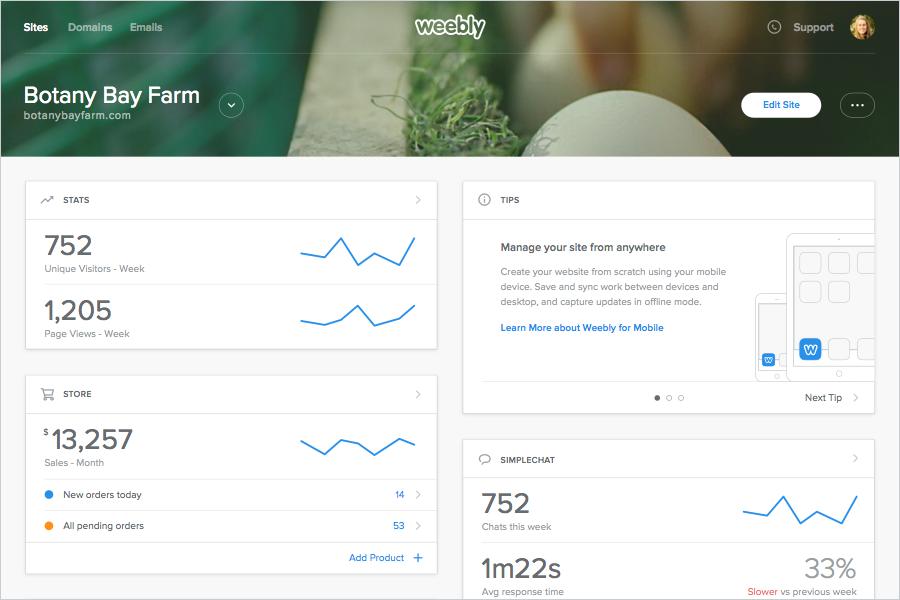 Weebly-Analytics-Dashboard